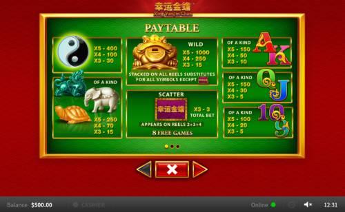 Xing Yun Jin Chan Big Bonus Slots Paytable