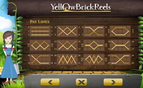Yellow Brick Reels review on Big Bonus Slots