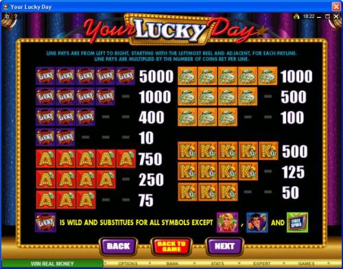 Your Lucky Day review on Big Bonus Slots